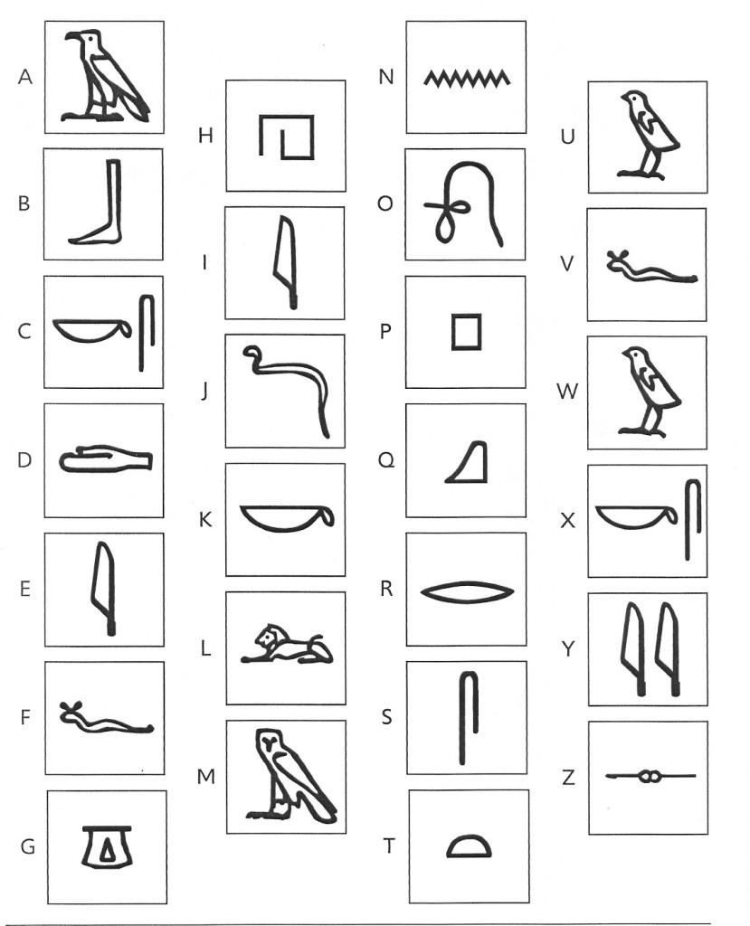 hieroglife pe intelesul copiilor. activitati copii. activitati scoala