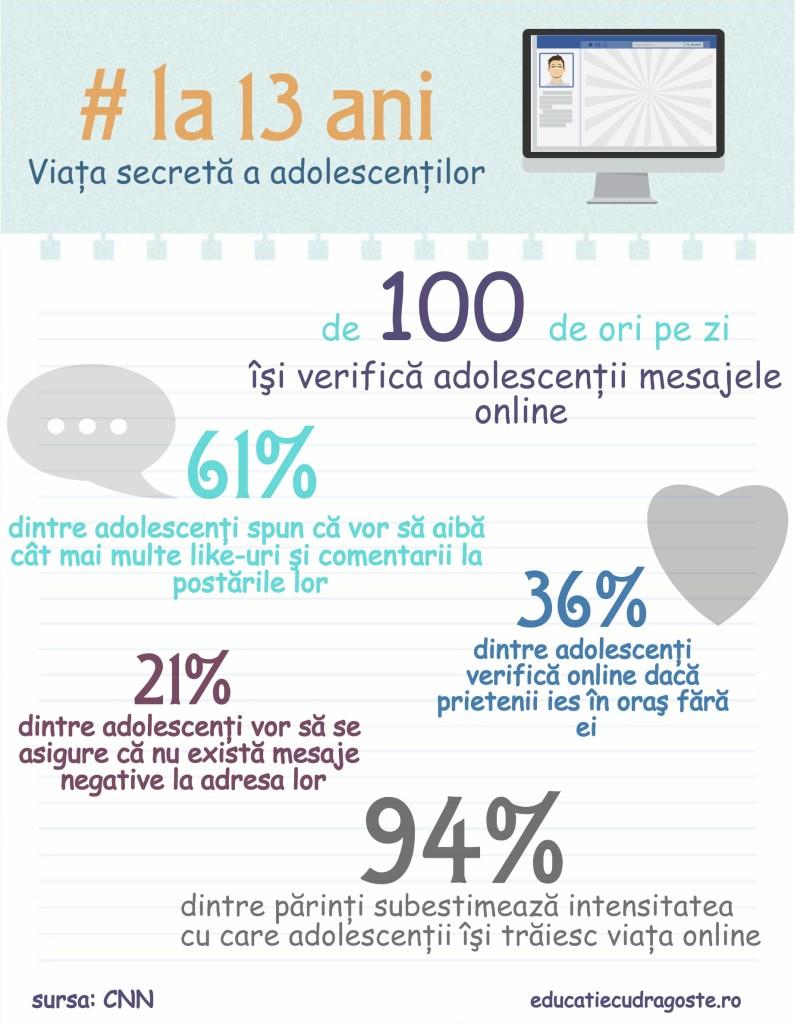 viaţa secretă a adolescenţilor