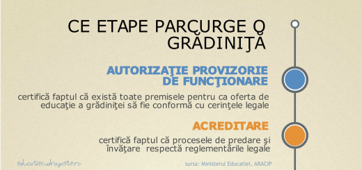 acreditare gradinite