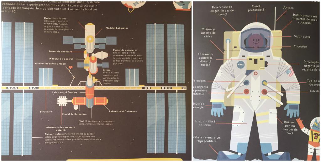 carte astronomie pentru copii
