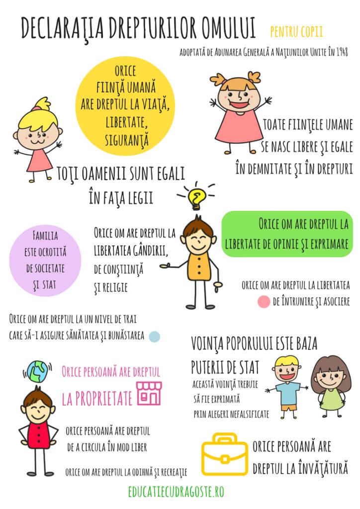 drepturile omului explicate pentru copii